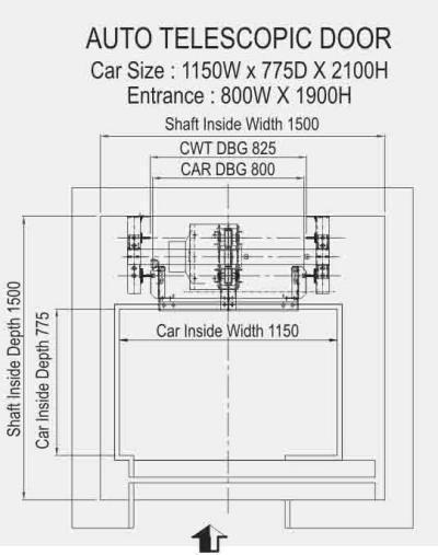 Home Elevator - Auto Telescopic Door Structure