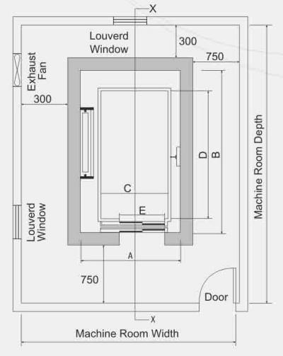 Hospital Elevator Structure